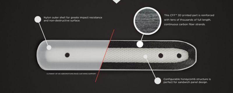 Impresión 3D con Refuerzo de Fibra de Carbono?